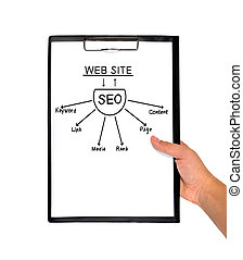 clipboard with seo scheme - hand holding clipboard with seo...