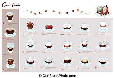 Nineteen Kind of Coffee Menu or Coffee Guide - Coffee Guide,...
