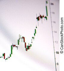 One stock market quote graph bull with chart type candlestick