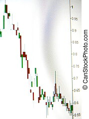 One stock market quote graph bear with chart type candlestick