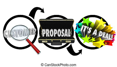 Finding Customer Proposing Sale Its a Deal - A flowchart or...