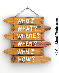 Signboards with questions Concept - Concept Signboards with...