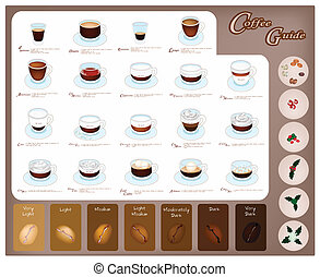 A Set of Coffee Type and Coffee Bean - Coffee Guide, An...
