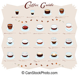 A Collection of Coffee Menu or Coffee Guide - Coffee Guide,...