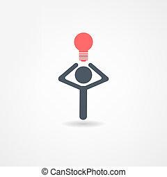 pensamentos, ícone