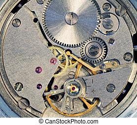 Mechanism of a watch