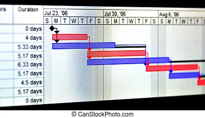 Close up shot of a detailed Gantt Chart that illustrates a...
