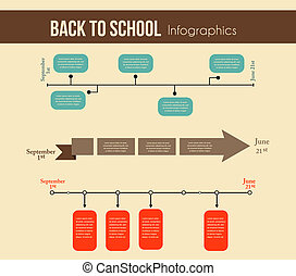 back to school infographics. education year timeline