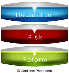 Regulation Risk Reform Chart - An image of a regulation risk...