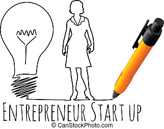 Female entrepreneur business start up - Business plan...