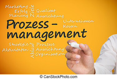 Businessman writing prozessmanagement with a marker against...