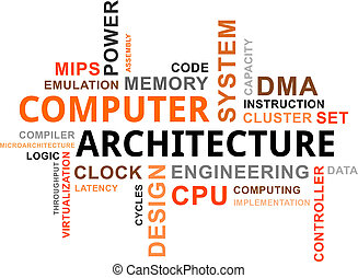 word cloud - computer architecture - A word cloud of...