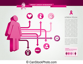 Breast cancer awareness infographics ribbon symbol woman person graphic icons template. EPS10 vector file organized in layers for easy editing.