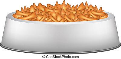 Pet food in silver bowl