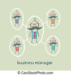 business manager and his staff