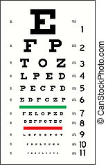 Eye Chart in vector format, can be scaled to any size