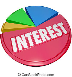 Interest Rate Breakdown Payment Too Much Debt Charging...