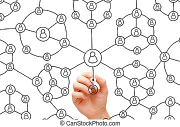 Social Networking Concept - Hand drawing social networking...