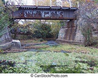 Trestle - old train trestle over Cahaba River