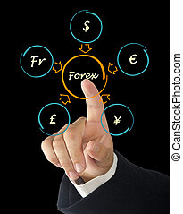 Forex diagram