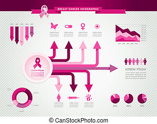 Breast cancer awareness concept Infographics template. EPS10 vector file organized in layers for easy editing.