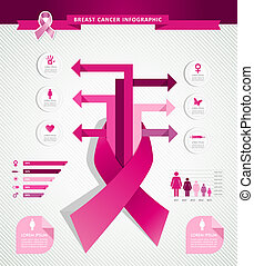 Breast cancer awareness concept infographics EPS10 file.