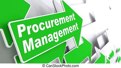 Procurement Management. Business Concept. - Procurement...