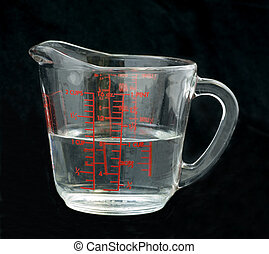 Half Full or Empty? - A measuring cup that is half full of...
