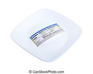 Nutrition facts label on empty plate.