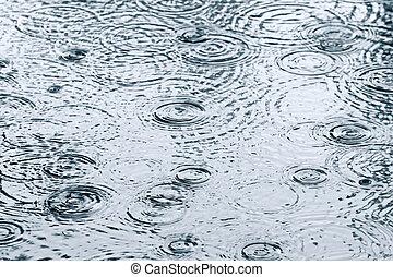 水たまり, 低下, 雨