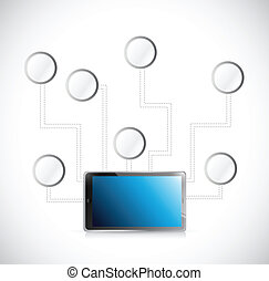 tablet empty diagram network illustration design over white