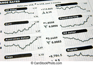 Exchange rates data on newspaper