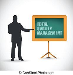 presentation total quality management illustration design...