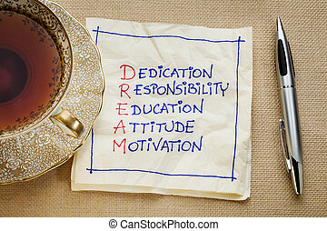 dedication, responsibility, education, attitude, motivation...