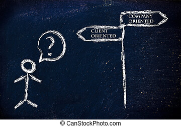 business choices: client oriented vs. company oriented -...