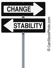 Stabilitet, eller, ändring