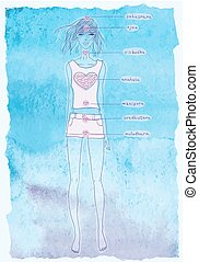 chakras - beautiful young girl on a watercolor background,...