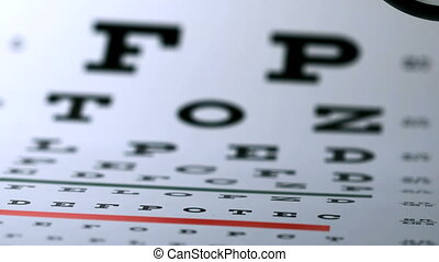 Magnifying glass falling on eye test in slow motion