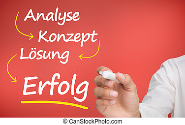 Businessmans hand writing problem analyse konzept losung and...