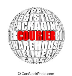 courier - circle words on the ball on the topics