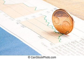 euro coin on financial chart