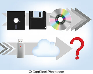 comp disk - computer memory evolution, floppy disk, compact...