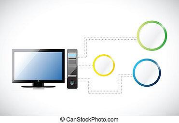 computer network diagram illustration design