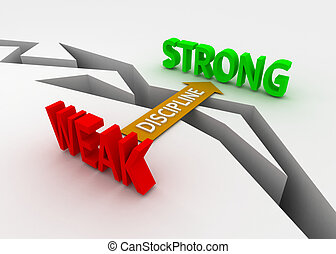 Discipline bridge weak to strong - discipline bridge weak to...