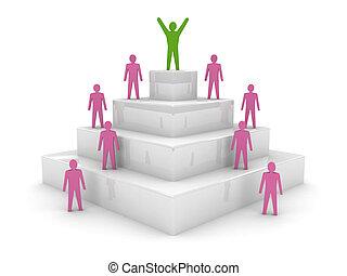 社会, 階層, リーダーシップ