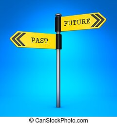Past or Future. Concept of Choice.