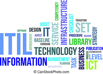 word cloud - itil - A word cloud of itil related items