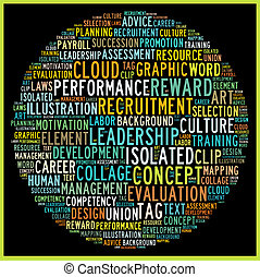 Human Resource Management in word collage