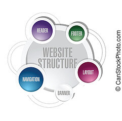 website structure diagram illustration design