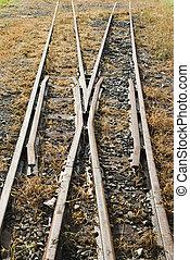 järnväg, Återstående tid spåret